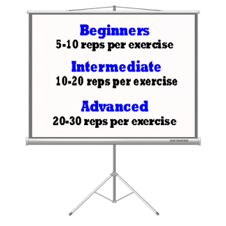 Exercise Facts